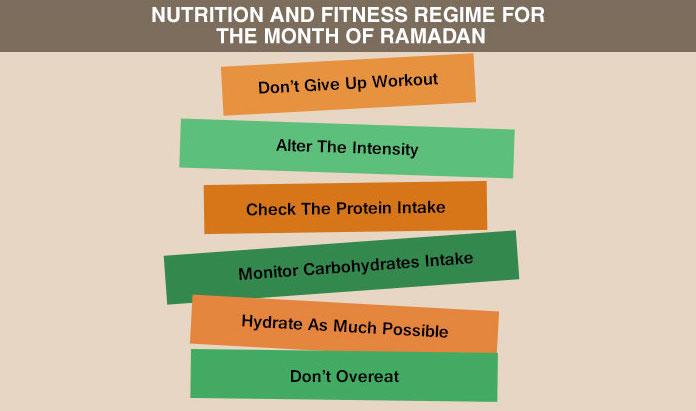Health-tips-for-Ramadan-Fasting.jpg